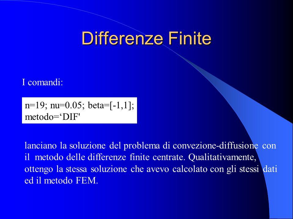 Differenze Finite I comandi: n=19; nu=0.05; beta=[-1,1]; metodo='DIF